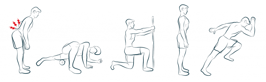 Evolution Medical Fitness